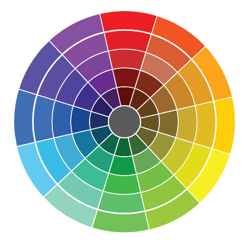 Colour Painting Wheel
